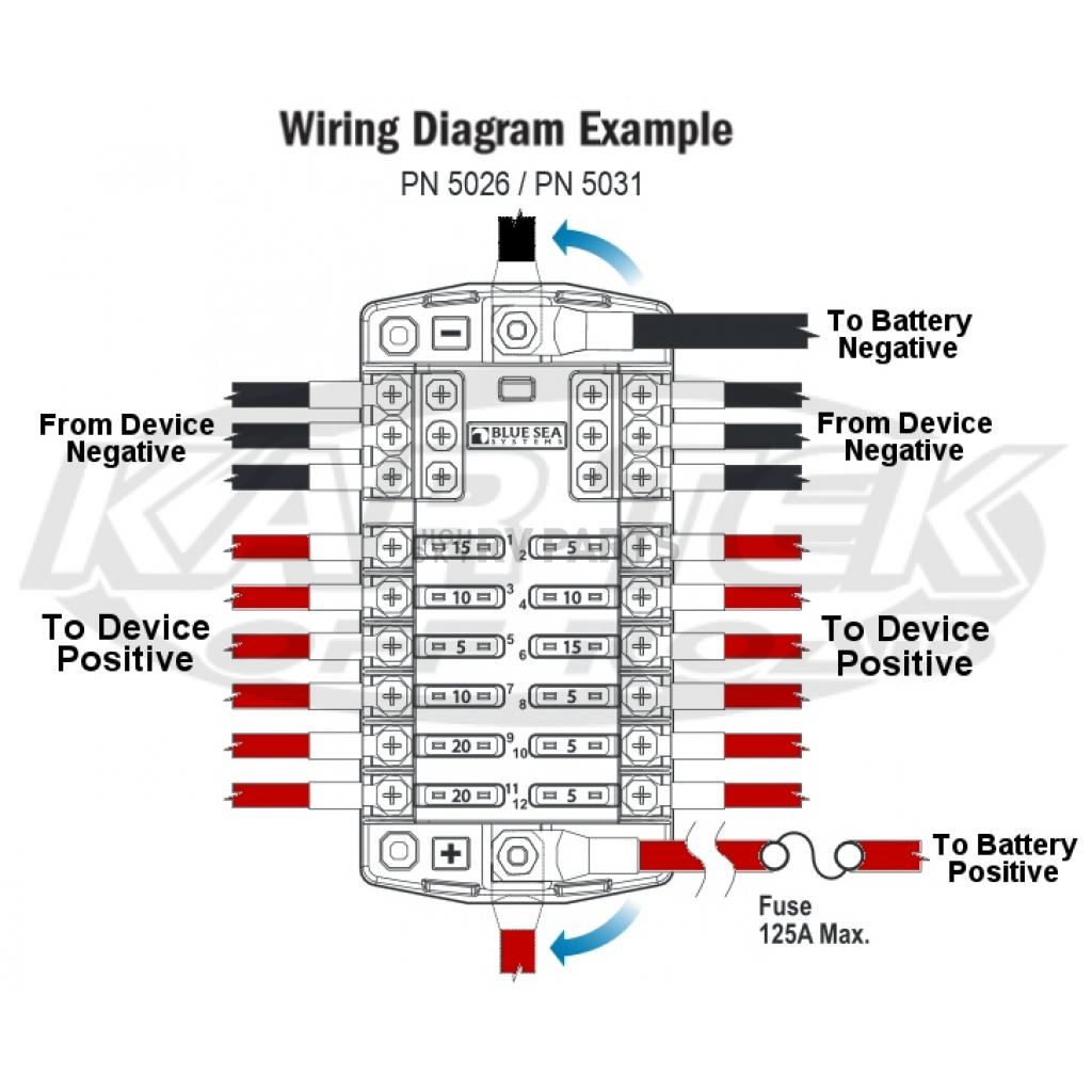 Blue Sea Fuse Block - 5026 | highskyrvparts.comHigh Sky RV Parts