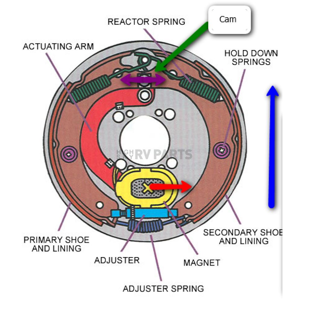 [DHAV_9290]  Dexter Trailer Electric Brake Assembly - 12